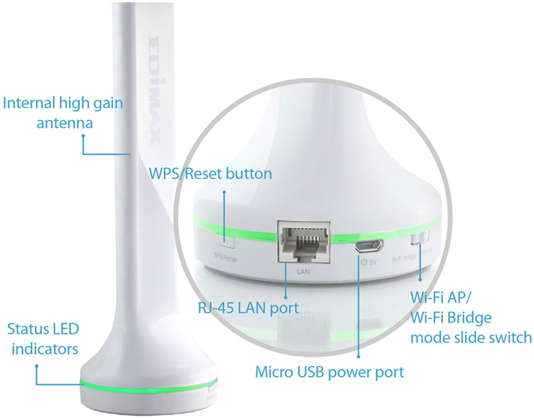 AC450 5GHz Add-On Station,Access Point/Wi-Fi Bridge, Upgrade Your Router to High-Speed 11ac Wi-Fi